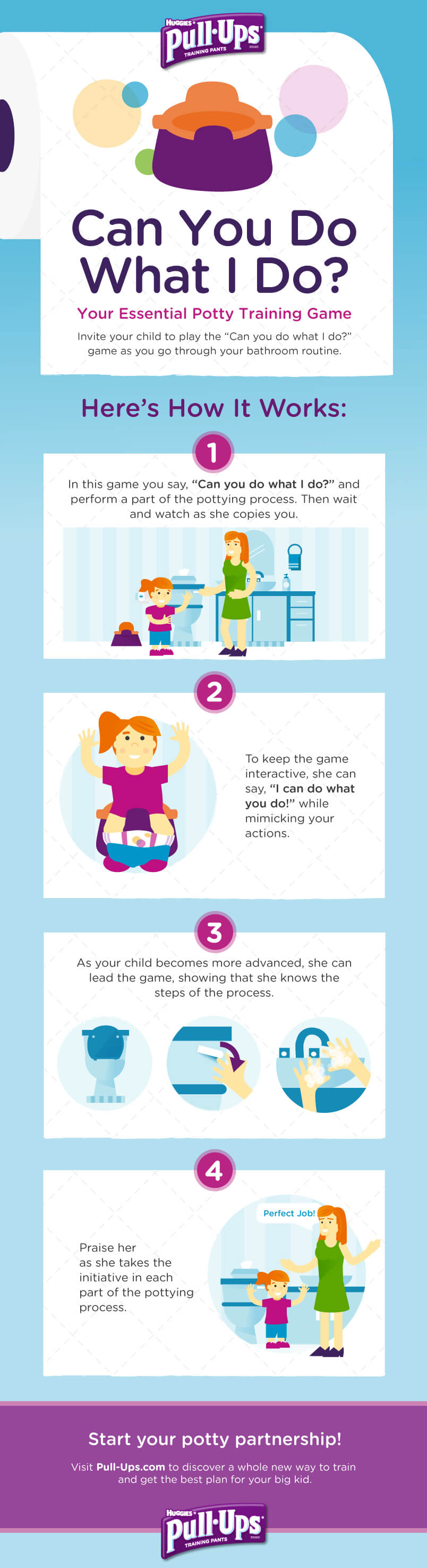 Infographic showing a step by step look on how to play can you do what I do potty training game