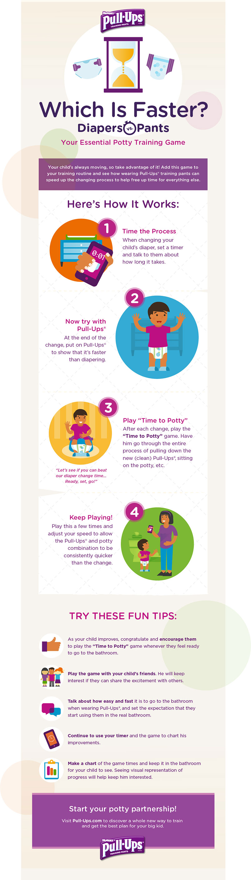 Infographic showing the step-by-step instructions for the Which is Faster Diapers Vs Pants game