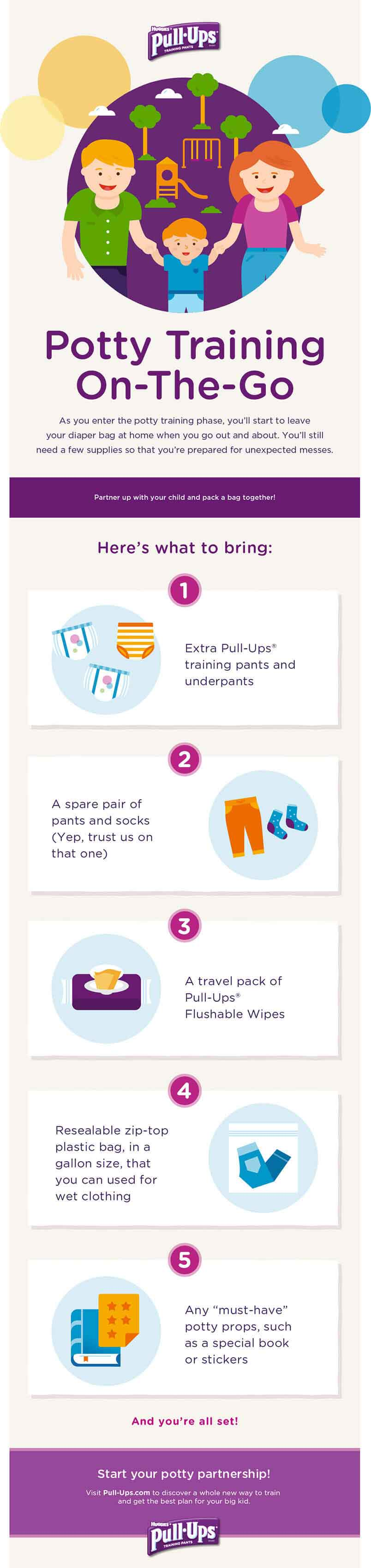 Potty Training Checklist