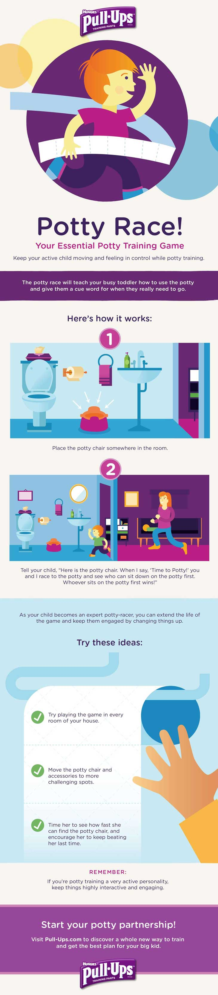 Potty Race Infographic