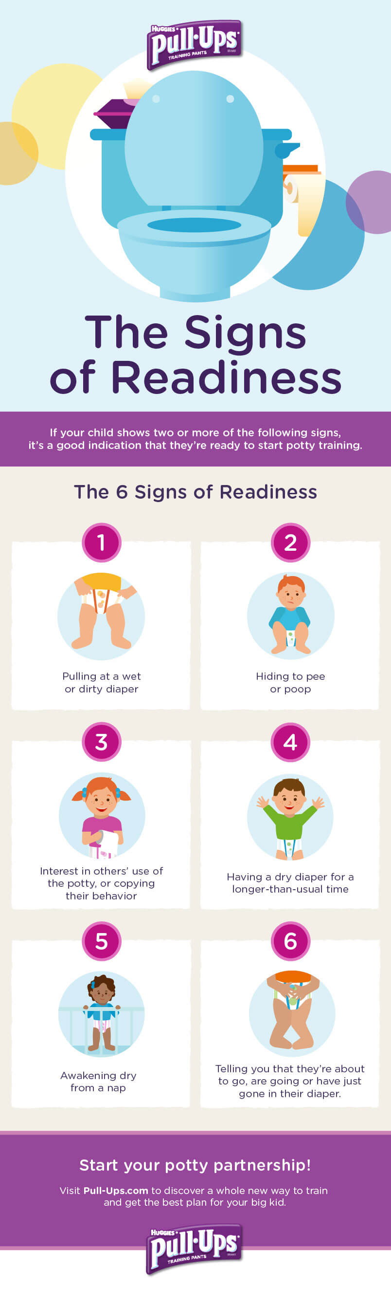 Step by step signs of potty training readiness infographic